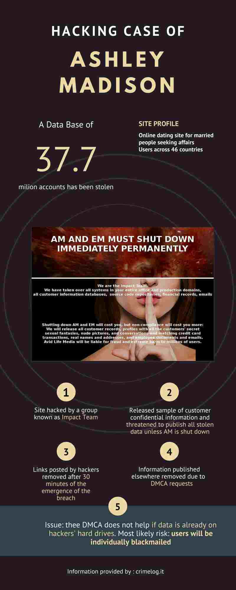 Ashley Madison case_resized